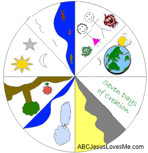 Creation | ABC Jesus Loves Me