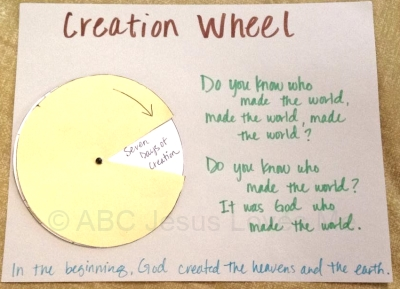 Creation Wheel Poster 2