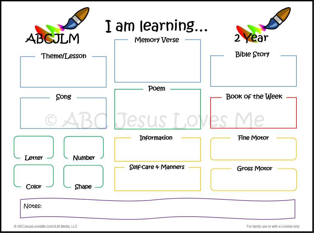 I am learning objective poster abc jesus loves me for Two year old lesson plan template