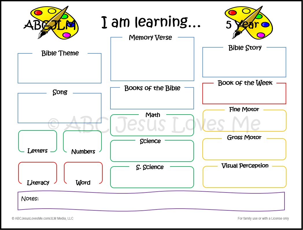 u0026quot i am learning    u0026quot  objective poster